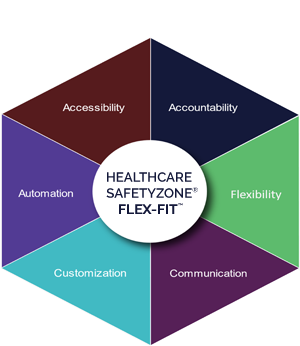 Healthcare SafetyZone Flex-Fit
