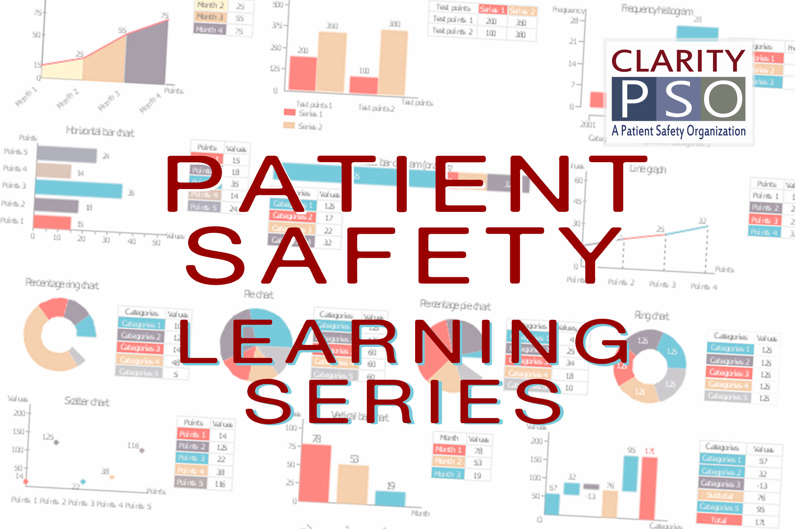 Clarity Healthcare Patient Safety Learnings