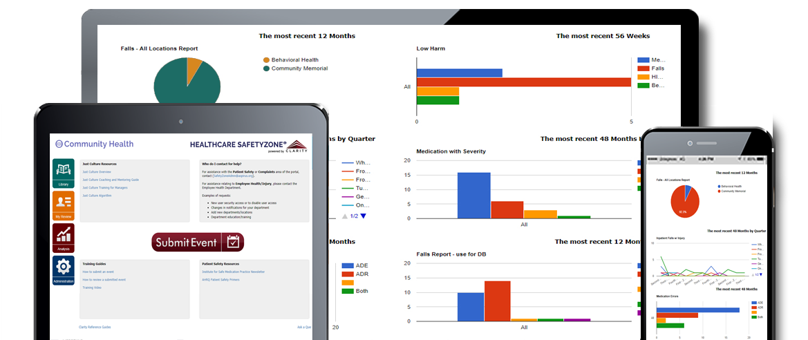 Healthcare SafetyZone Incident Reporting Software
